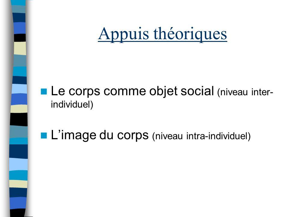 Appuis théoriques Le corps comme objet social (niveau inter-individuel) L'image du corps (niveau intra-individuel)
