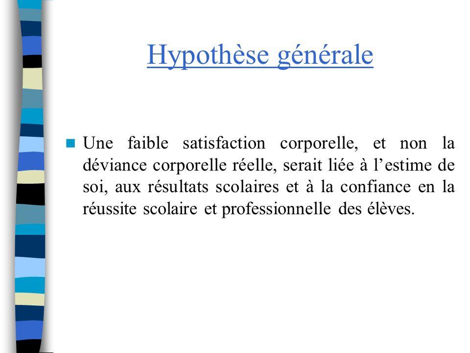 Hypothèse générale