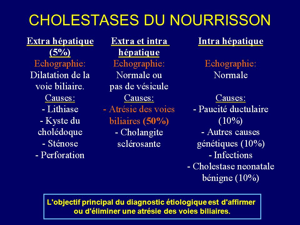 CHOLESTASES DU NOURRISSON