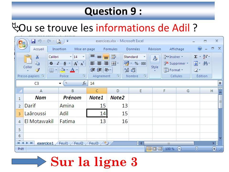Question 9 : Ou se trouve les informations de Adil Sur la ligne 3