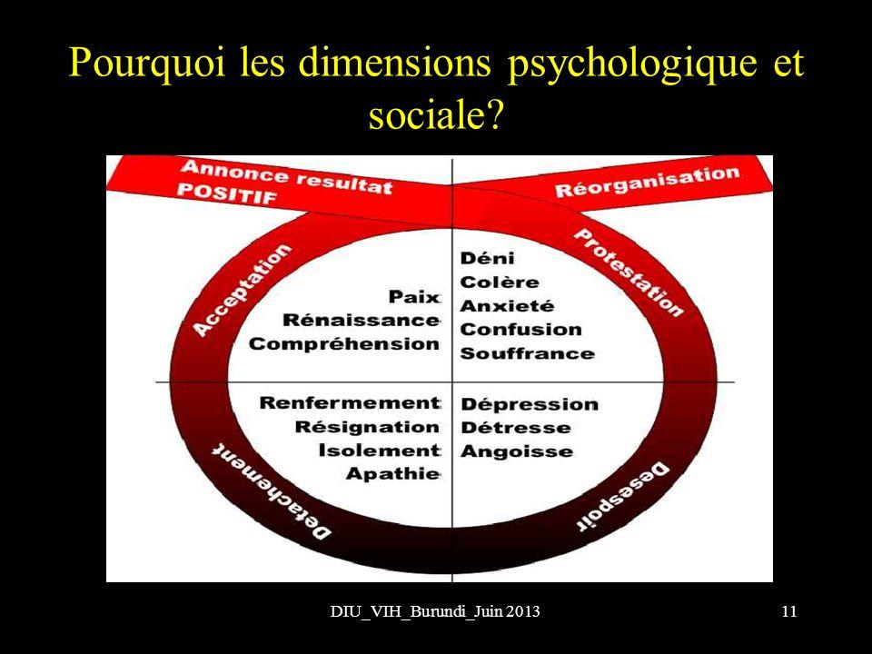 Pourquoi les dimensions psychologique et sociale