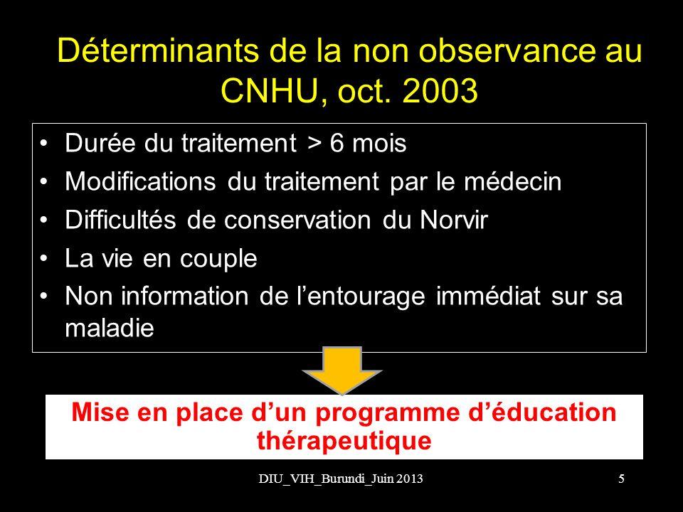 Déterminants de la non observance au CNHU, oct. 2003