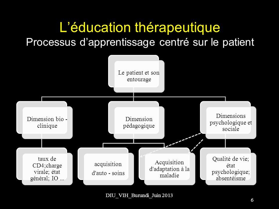 L'éducation thérapeutique Processus d'apprentissage centré sur le patient