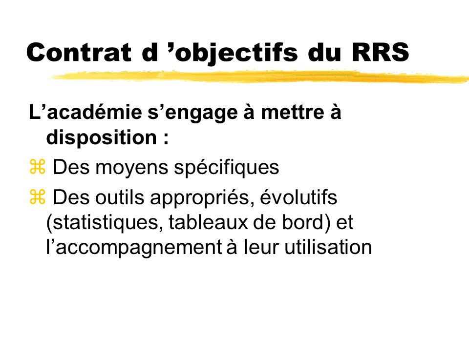 Contrat d 'objectifs du RRS