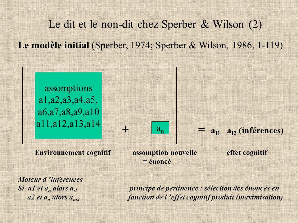 Le dit et le non-dit chez Sperber & Wilson (2)