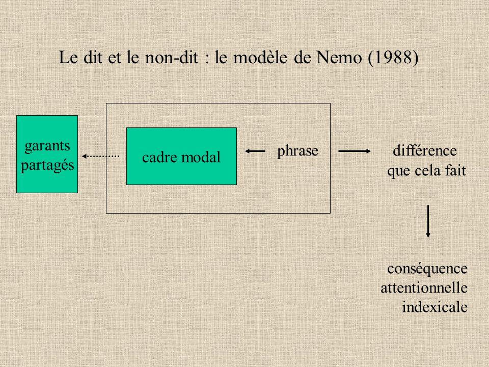 Le dit et le non-dit : le modèle de Nemo (1988)