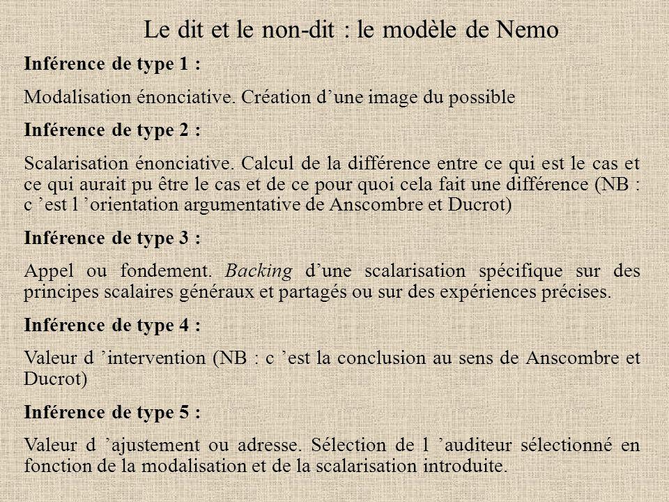 Le dit et le non-dit : le modèle de Nemo