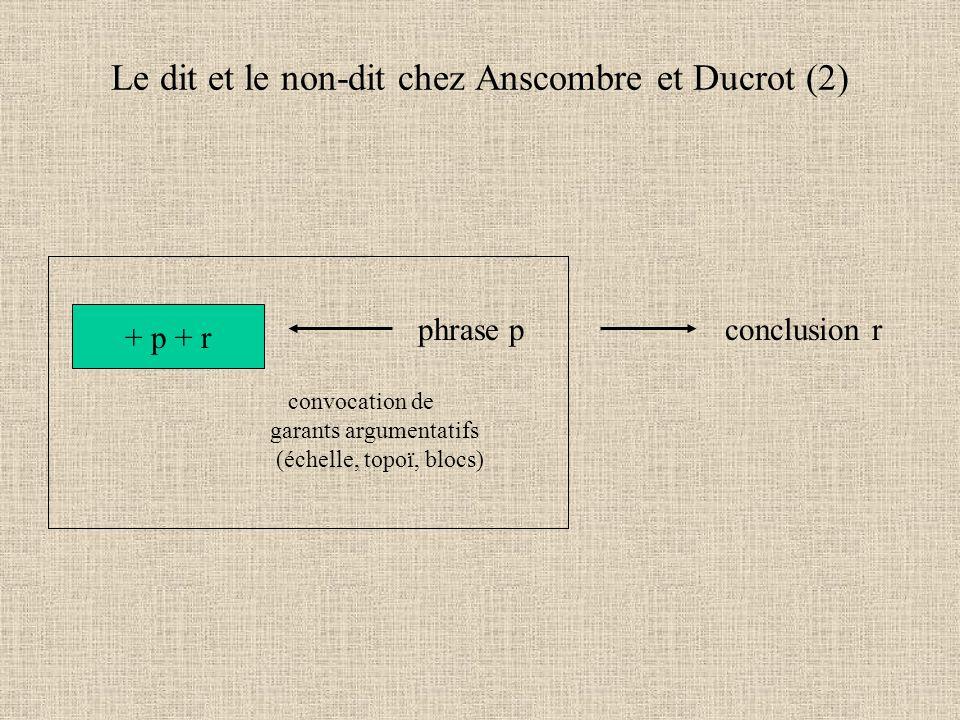 Le dit et le non-dit chez Anscombre et Ducrot (2)