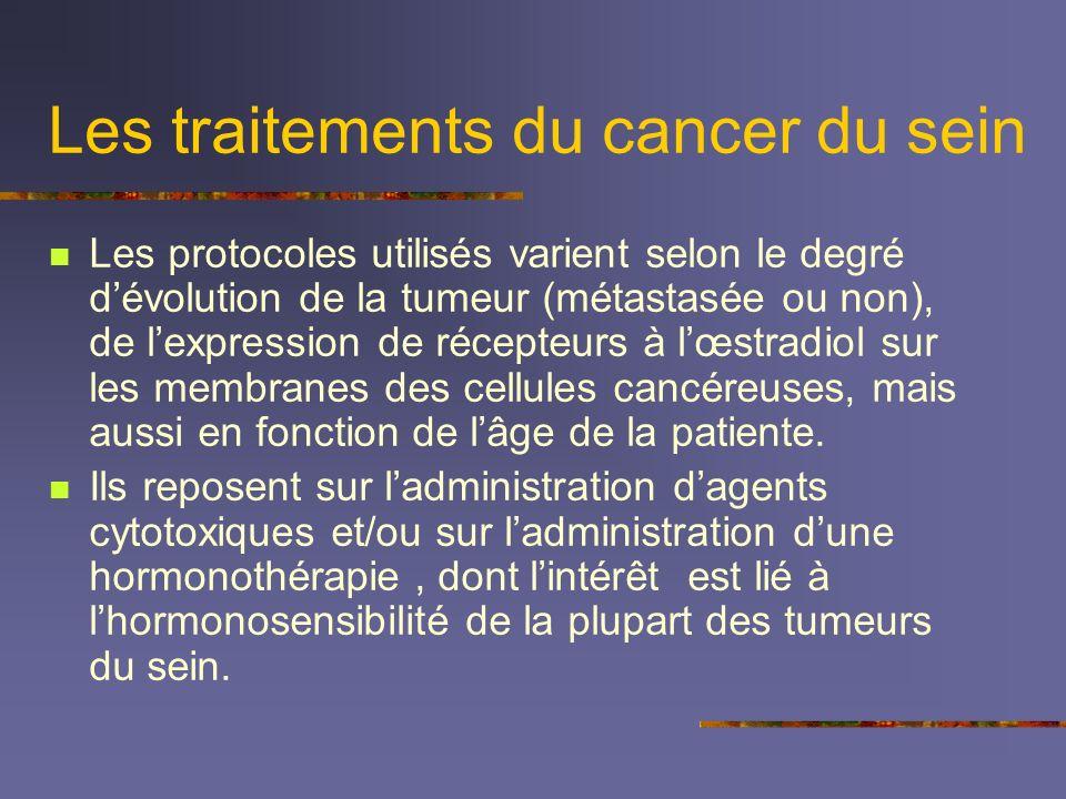 Les traitements du cancer du sein