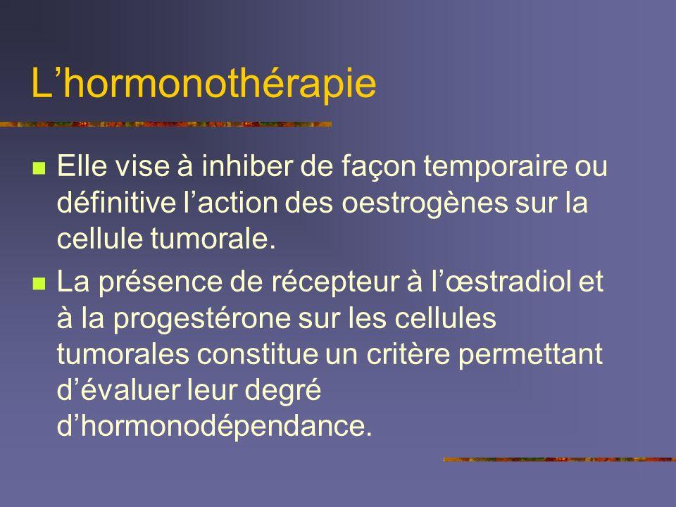 L'hormonothérapie Elle vise à inhiber de façon temporaire ou définitive l'action des oestrogènes sur la cellule tumorale.