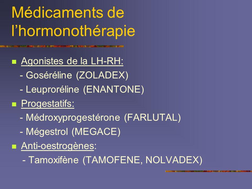 Médicaments de l'hormonothérapie