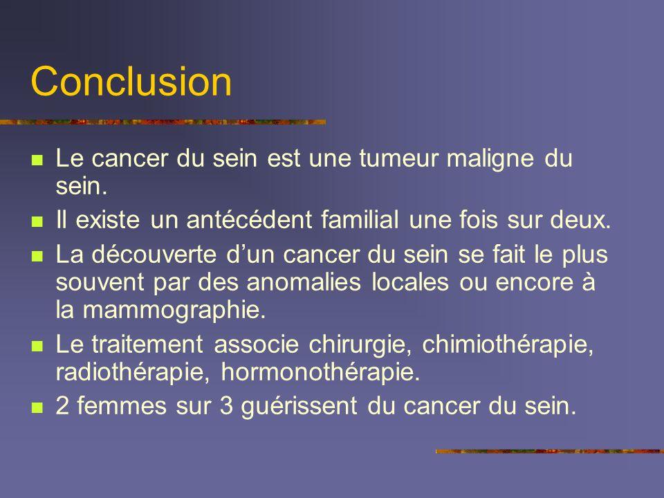 Conclusion Le cancer du sein est une tumeur maligne du sein.