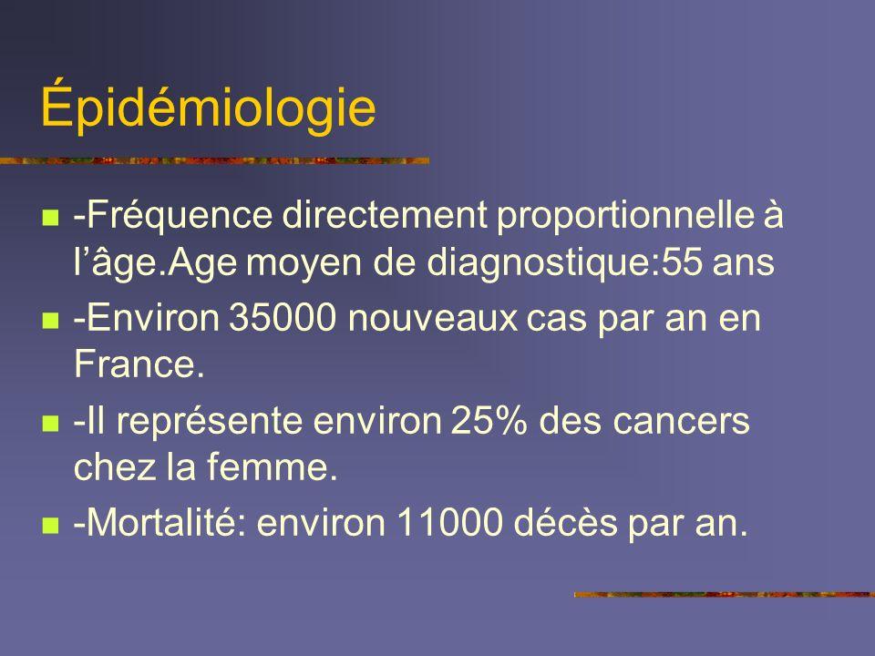 Épidémiologie -Fréquence directement proportionnelle à l'âge.Age moyen de diagnostique:55 ans. -Environ 35000 nouveaux cas par an en France.