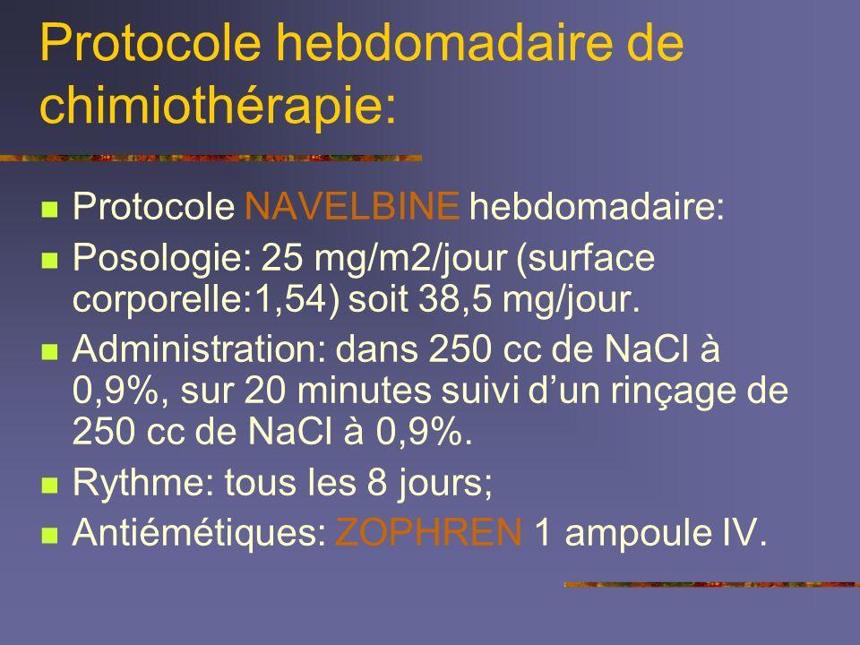 Protocole hebdomadaire de chimiothérapie: