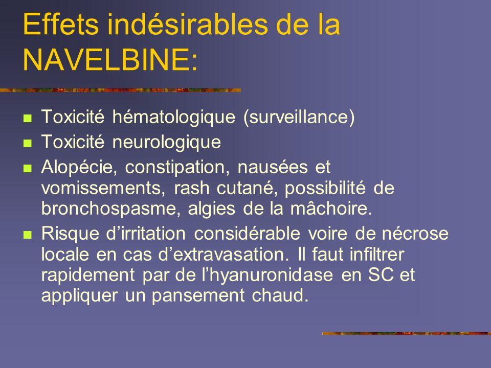 Effets indésirables de la NAVELBINE: