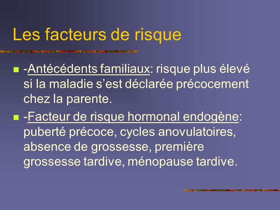 Les facteurs de risque -Antécédents familiaux: risque plus élevé si la maladie s'est déclarée précocement chez la parente.