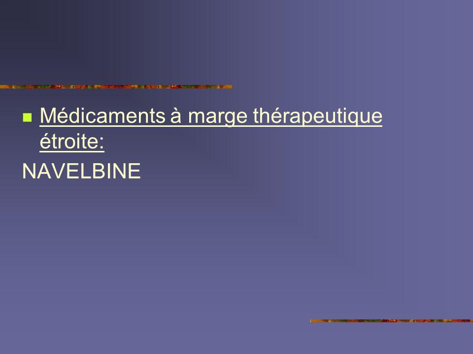 Médicaments à marge thérapeutique étroite: