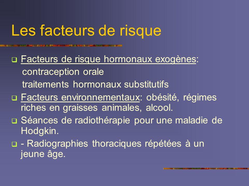 Les facteurs de risque Facteurs de risque hormonaux exogènes: