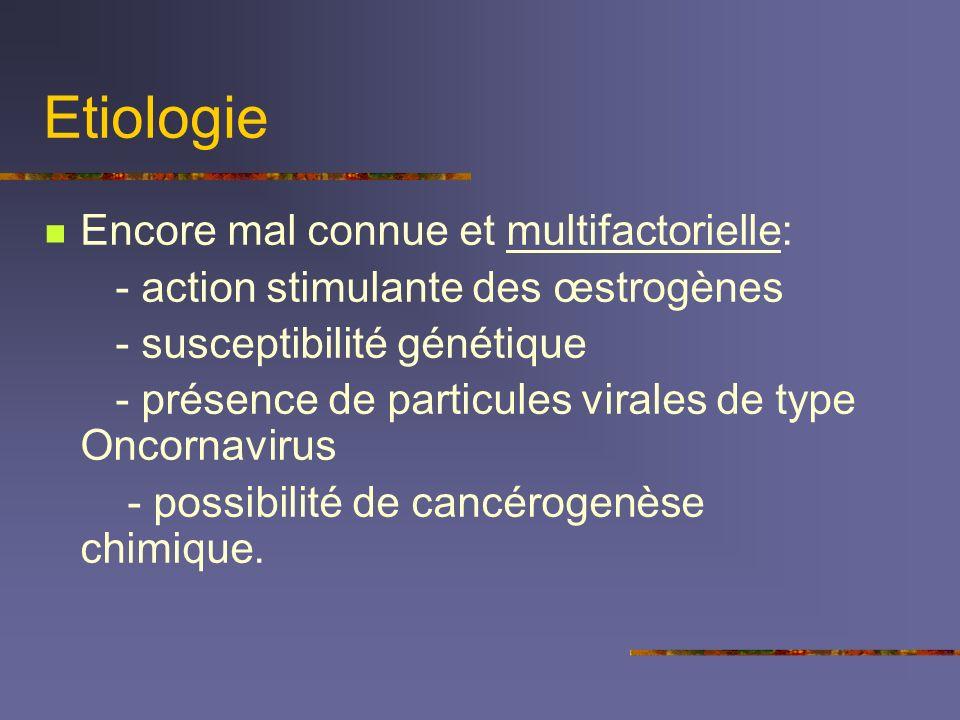 Etiologie Encore mal connue et multifactorielle: