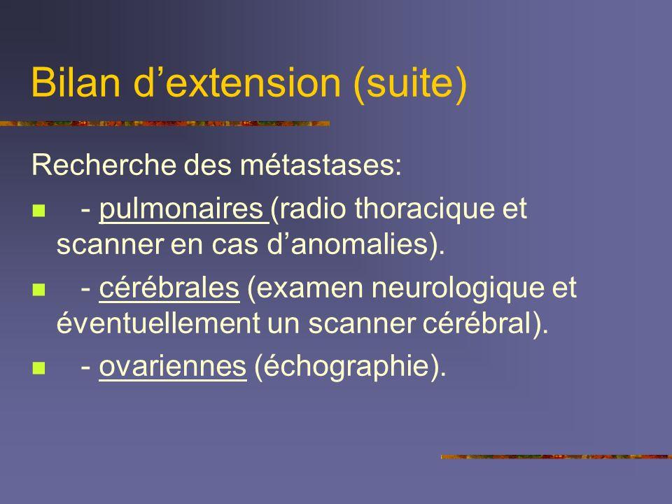 Bilan d'extension (suite)