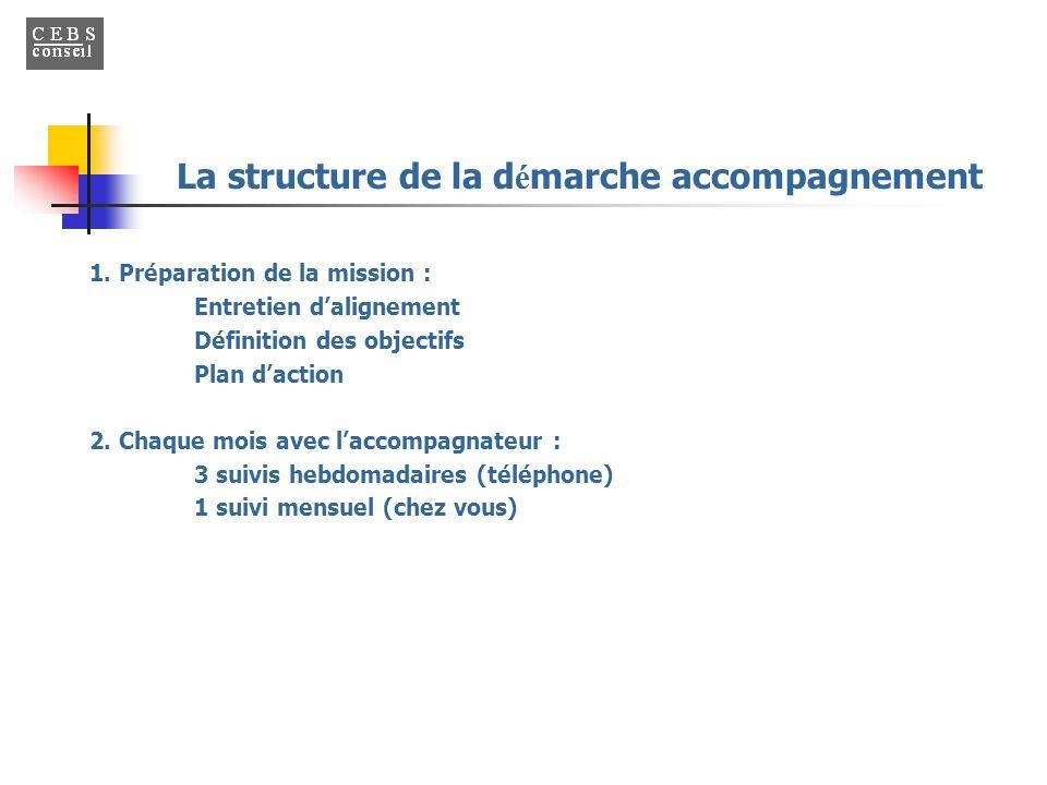 La structure de la démarche accompagnement