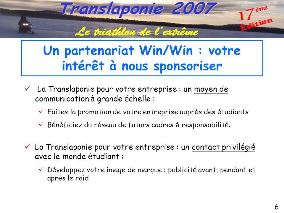 Un partenariat Win/Win : votre intérêt à nous sponsoriser