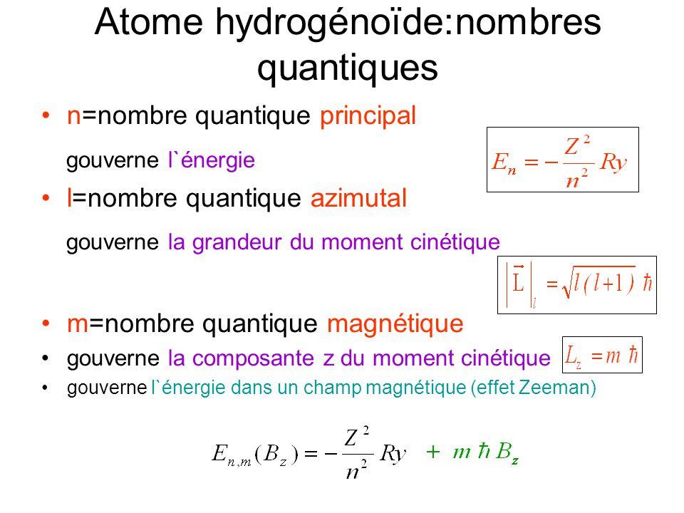 Atome hydrogénoïde:nombres quantiques