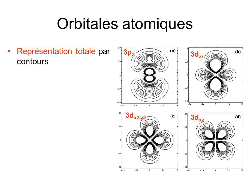 Orbitales atomiques Représentation totale par contours 3pz 3dzz