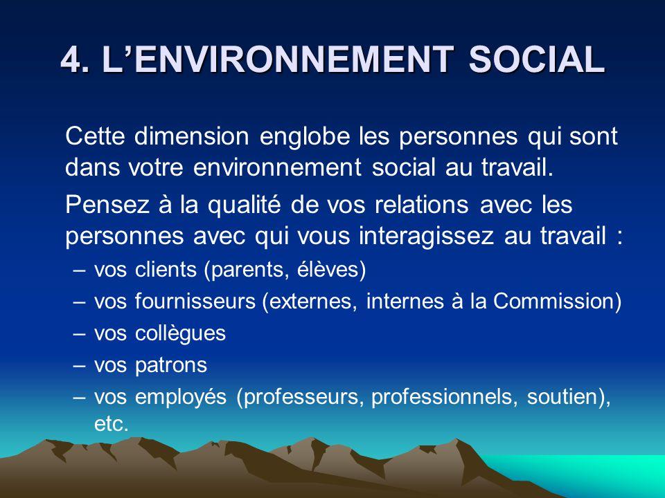 4. L'ENVIRONNEMENT SOCIAL