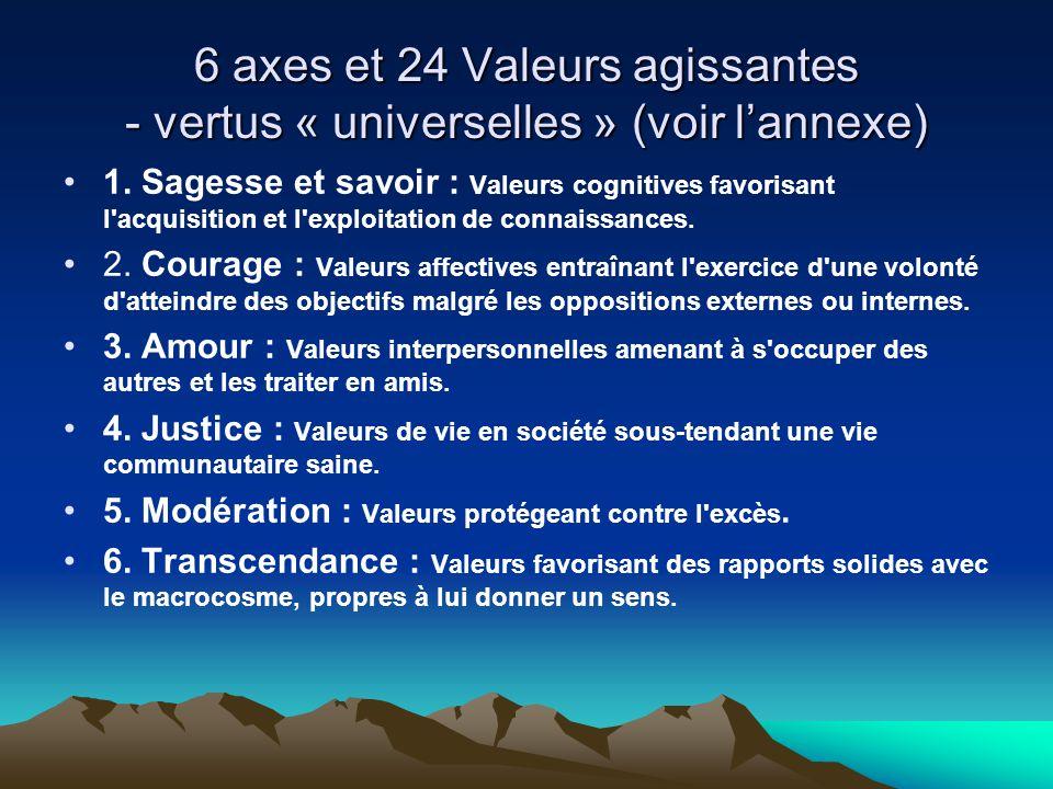 6 axes et 24 Valeurs agissantes - vertus « universelles » (voir l'annexe)