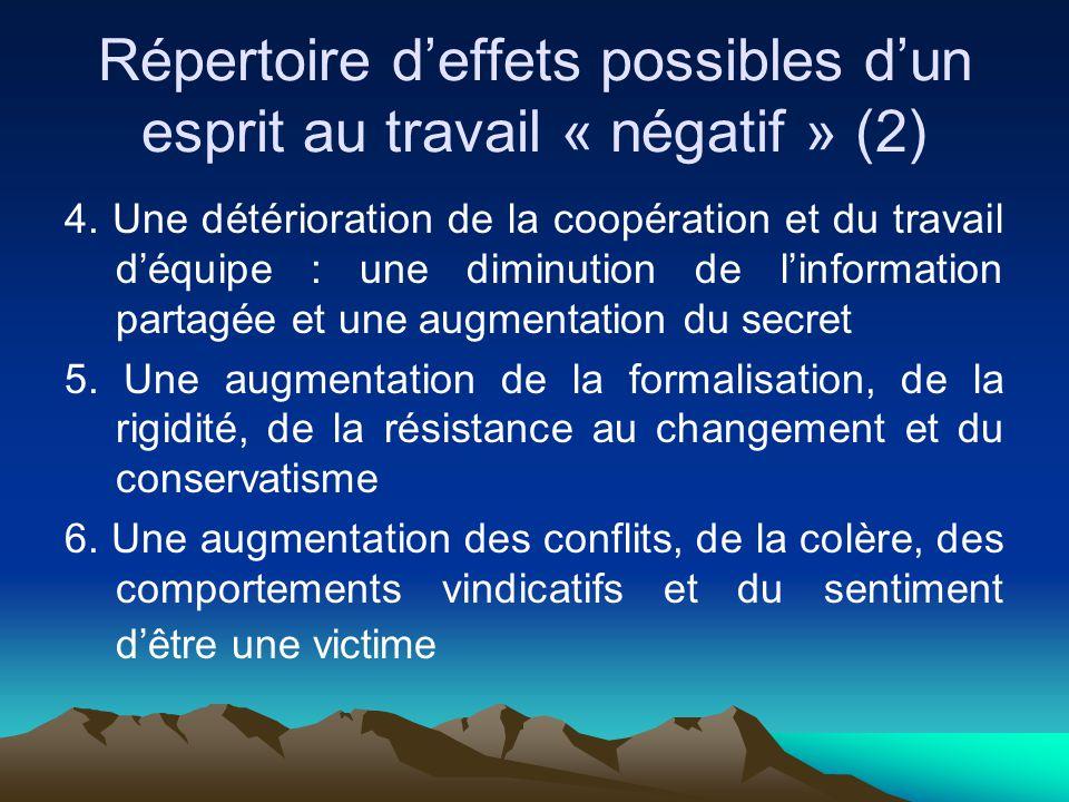 Répertoire d'effets possibles d'un esprit au travail « négatif » (2)