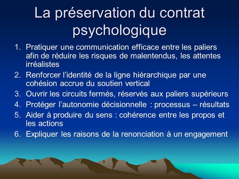 La préservation du contrat psychologique