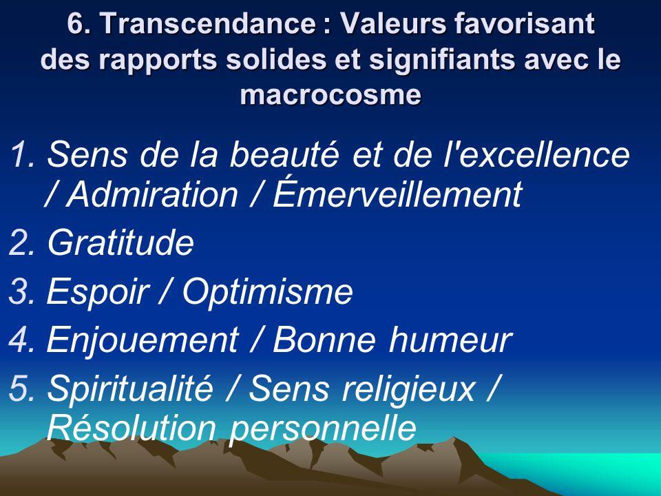 Sens de la beauté et de l excellence / Admiration / Émerveillement