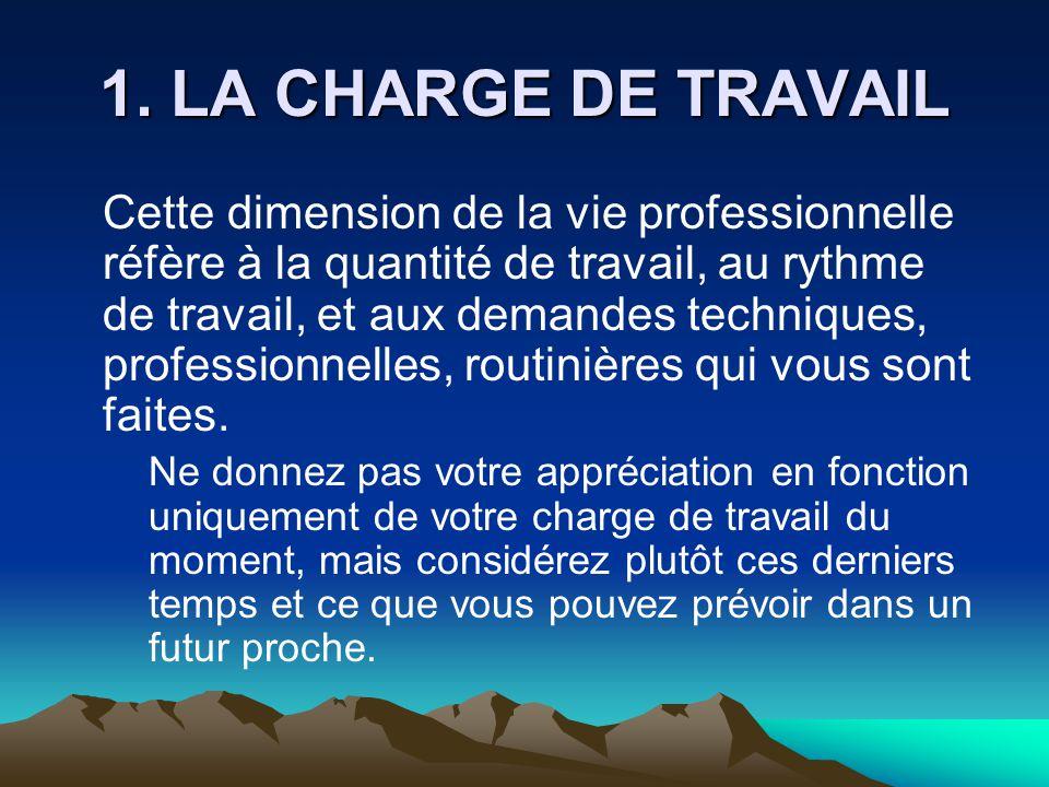 1. LA CHARGE DE TRAVAIL