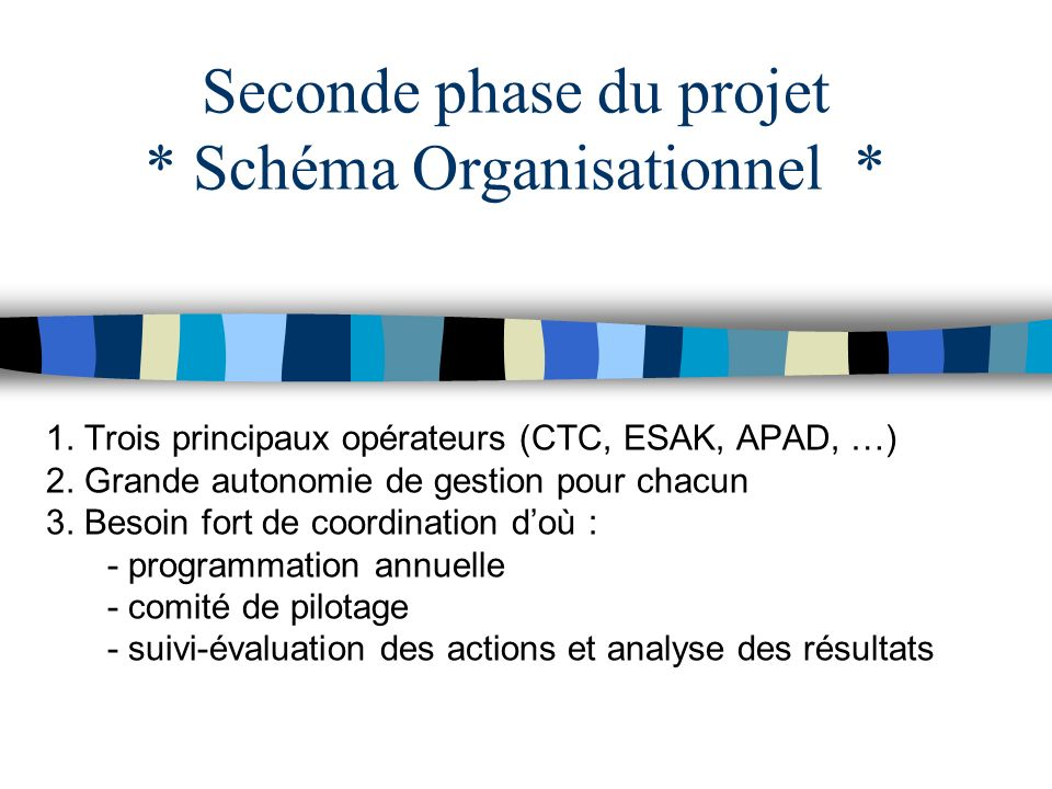 Seconde phase du projet * Schéma Organisationnel *