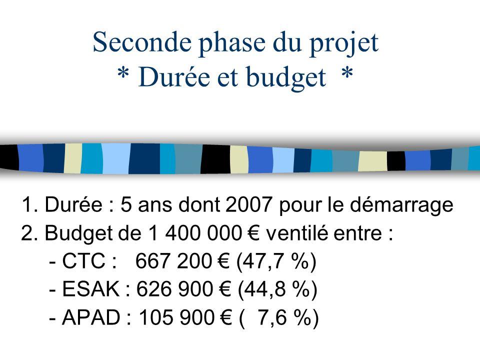 Seconde phase du projet * Durée et budget *