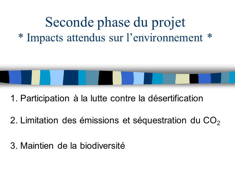 Seconde phase du projet * Impacts attendus sur l'environnement *