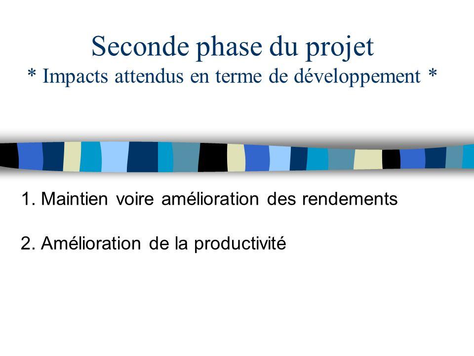 Seconde phase du projet * Impacts attendus en terme de développement *