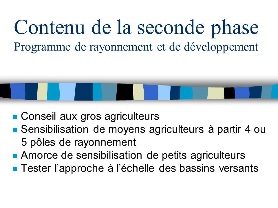 Contenu de la seconde phase Programme de rayonnement et de développement