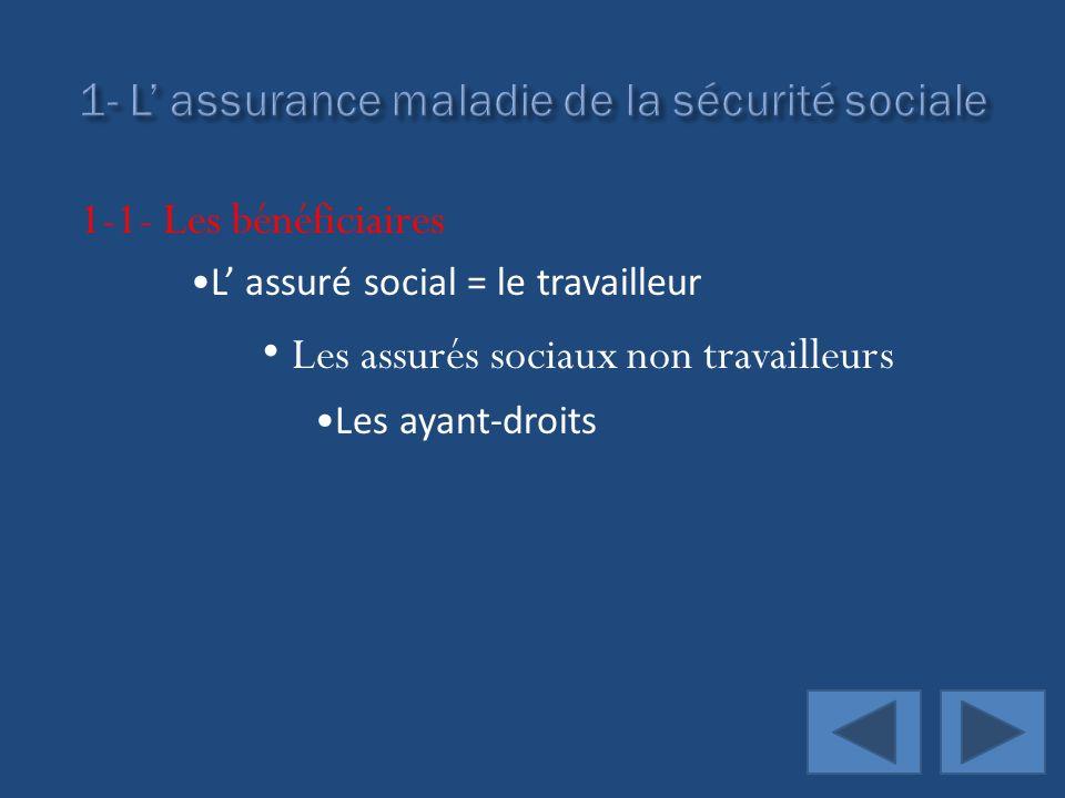1- L' assurance maladie de la sécurité sociale