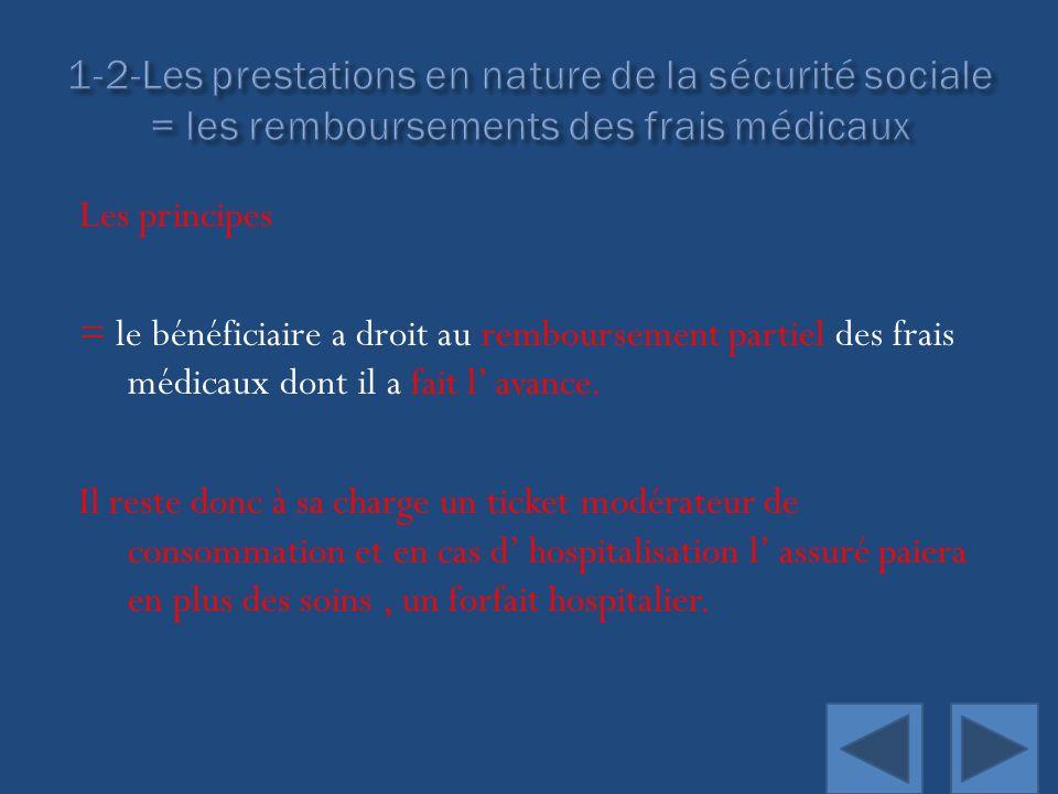 1-2-Les prestations en nature de la sécurité sociale = les remboursements des frais médicaux