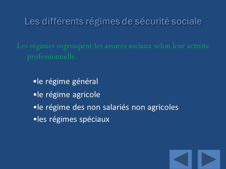 Les différents régimes de sécurité sociale