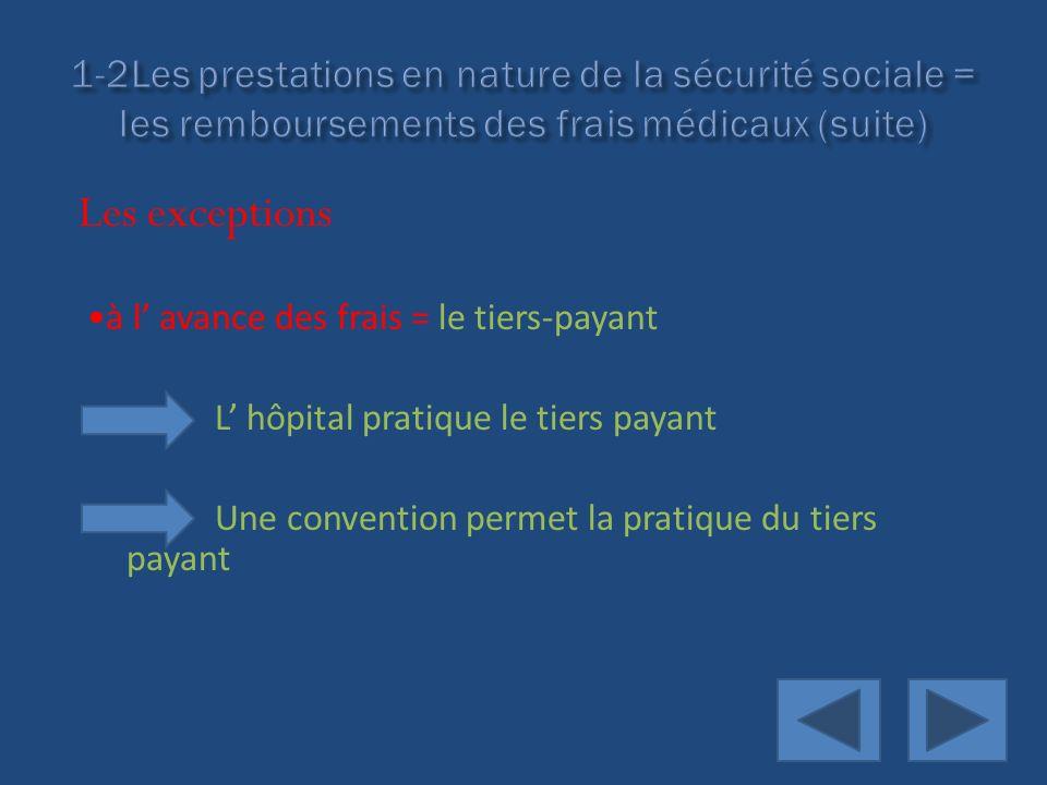 1-2Les prestations en nature de la sécurité sociale = les remboursements des frais médicaux (suite)