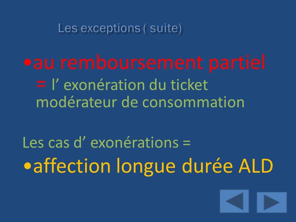 Les exceptions ( suite)