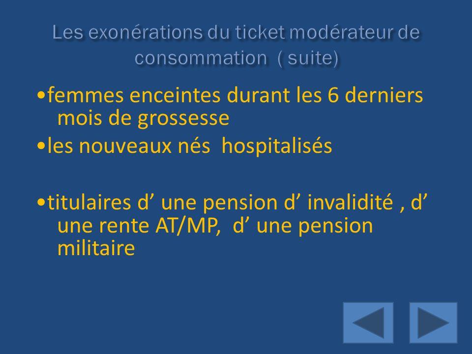 Les exonérations du ticket modérateur de consommation ( suite)