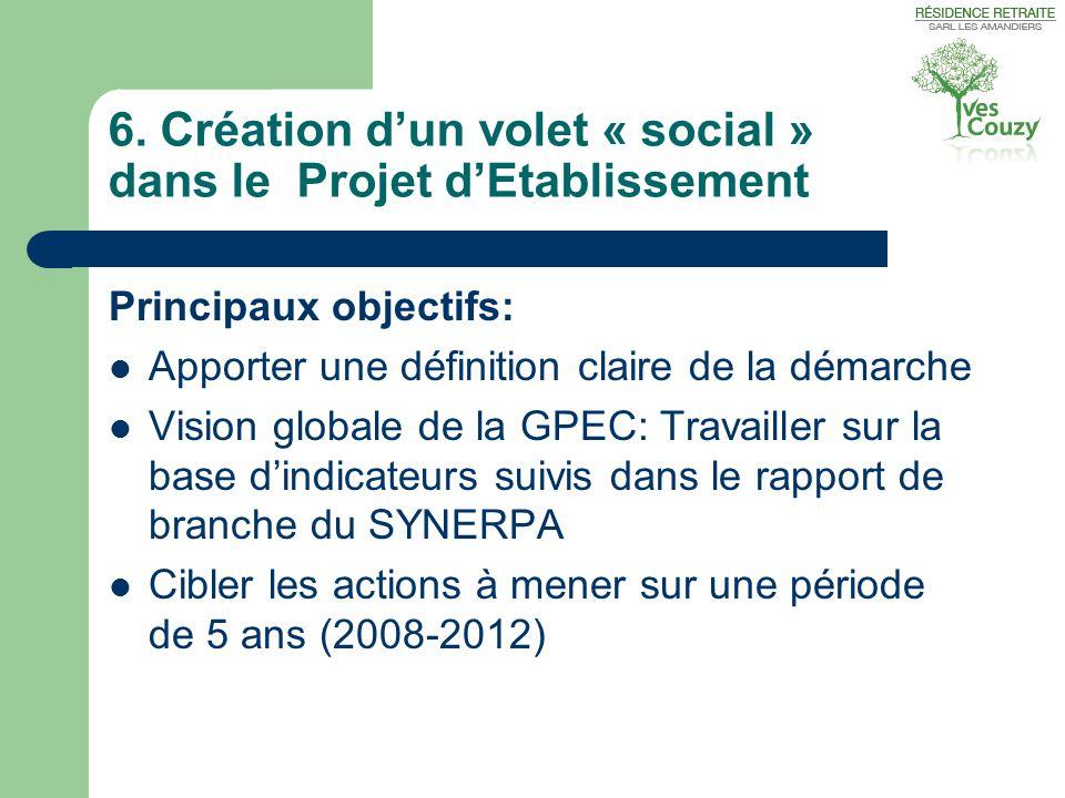 6. Création d'un volet « social » dans le Projet d'Etablissement