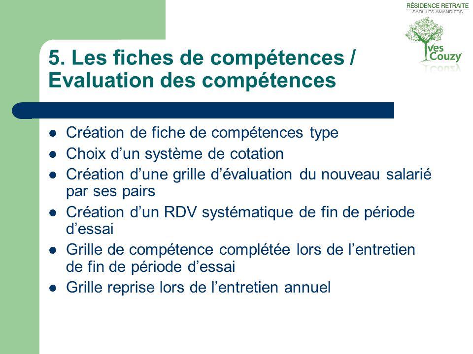 R sidence retraite yves couzy ppt t l charger - Grille d evaluation des competences infirmieres ...