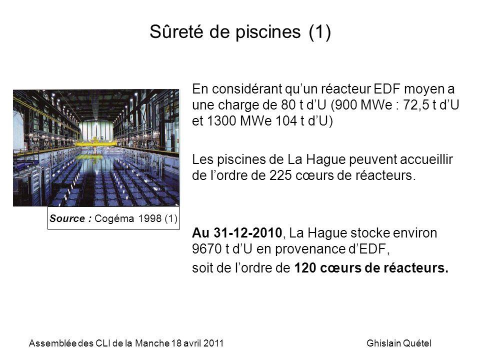 Sûreté de piscines (1) En considérant qu'un réacteur EDF moyen a une charge de 80 t d'U (900 MWe : 72,5 t d'U et 1300 MWe 104 t d'U)