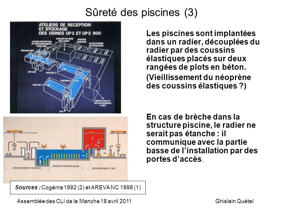 Sources : Cogéma 1992 (2) et AREVA NC 1998 (1)