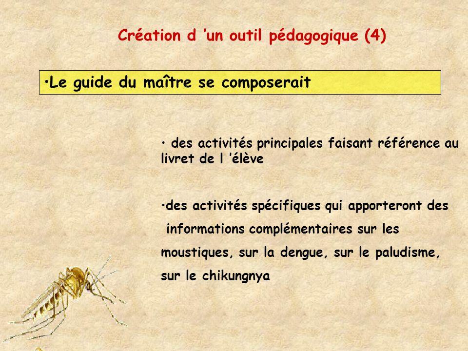 Création d 'un outil pédagogique (4)